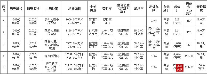 QQ浏览器截图20210311183756.png