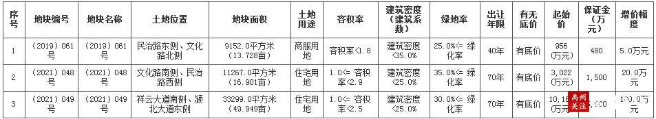 QQ浏览器截图20210313165350.png