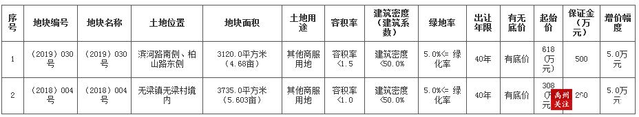 WeChat Screenshot_20191023215657.png