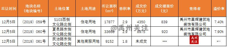 WeChat Screenshot_20191206103109.jpg