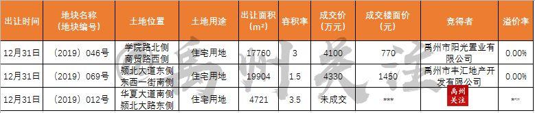 WeChat Screenshot_20191231155906.jpg