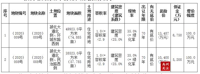 WeChat Screenshot_20200607104650.png