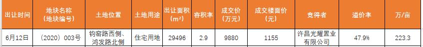 WeChat Screenshot_20200612113928.png